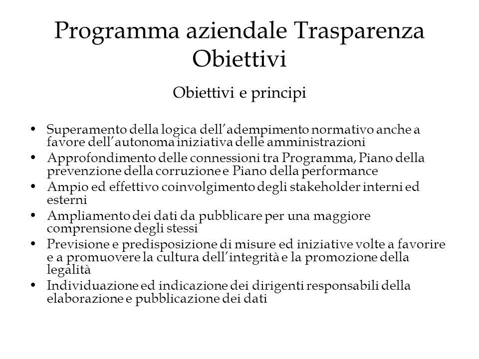 Programma aziendale Trasparenza Obiettivi Obiettivi e principi Superamento della logica dell'adempimento normativo anche a favore dell'autonoma inizia