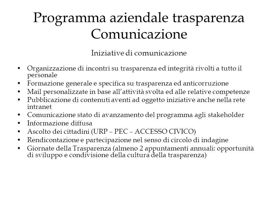 Programma aziendale trasparenza Comunicazione Iniziative di comunicazione Organizzazione di incontri su trasparenza ed integrità rivolti a tutto il pe