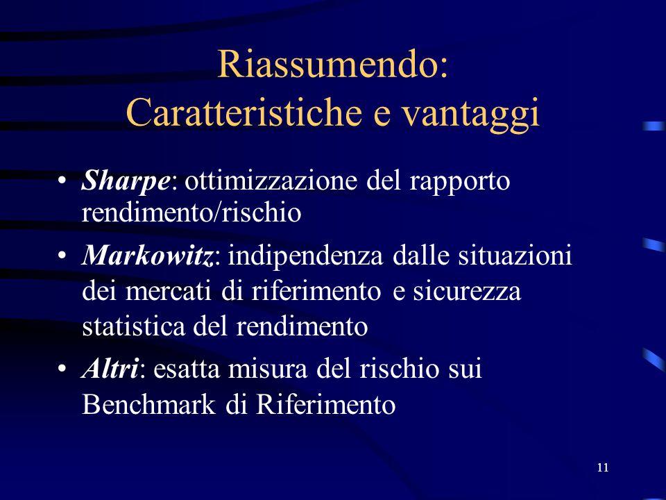 11 Riassumendo: Caratteristiche e vantaggi Sharpe: ottimizzazione del rapporto rendimento/rischio Markowitz: indipendenza dalle situazioni dei mercati