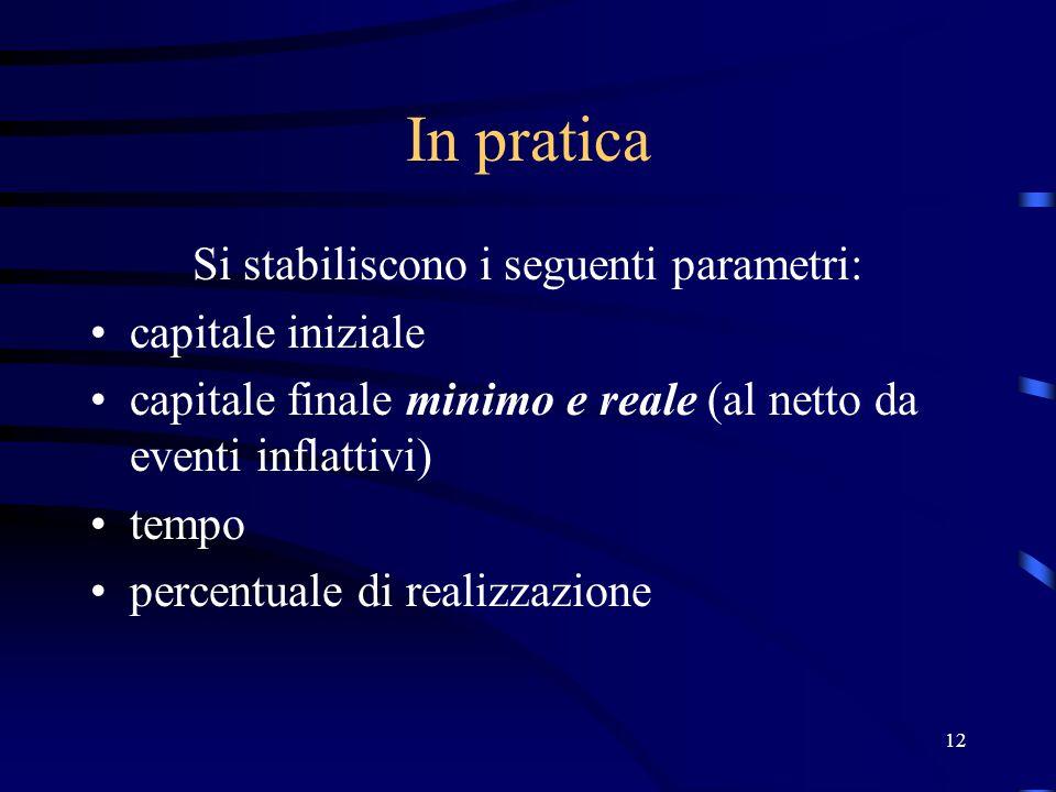 12 In pratica Si stabiliscono i seguenti parametri: capitale iniziale capitale finale minimo e reale (al netto da eventi inflattivi) tempo percentuale