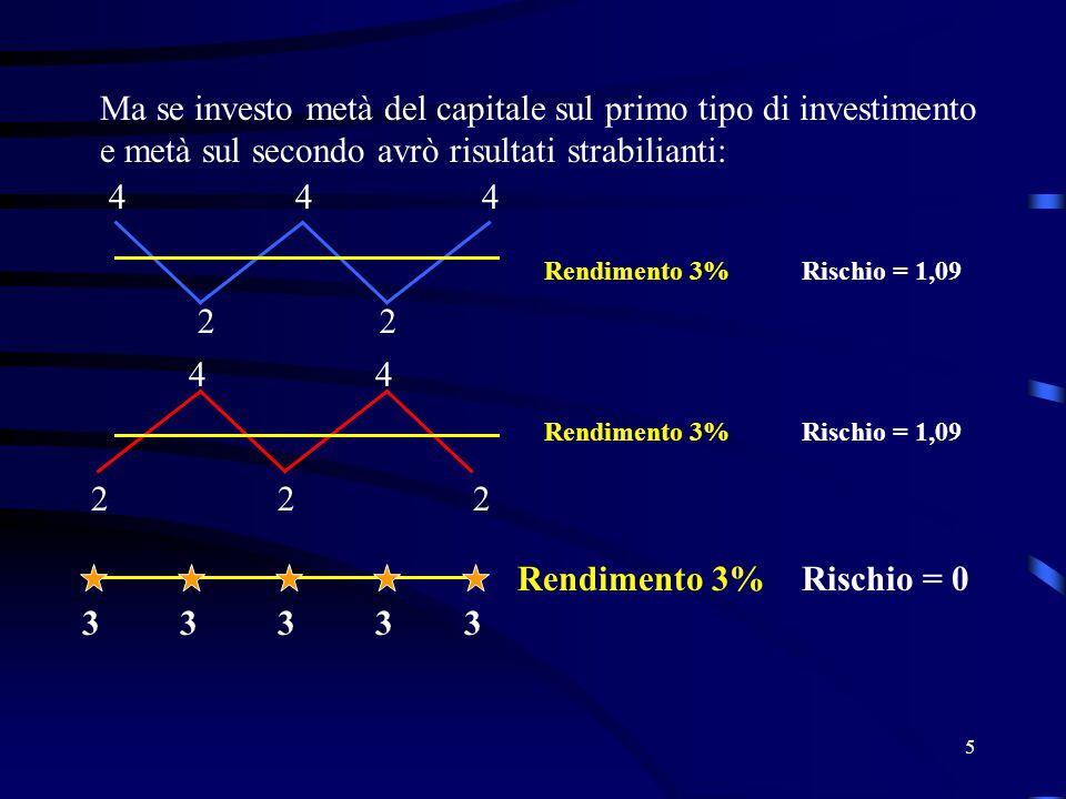 6 Il rendimento sarà sempre del 3% ma il rischio ne risulterà annullato, in quanto la deviazione dalla media sarà zero.