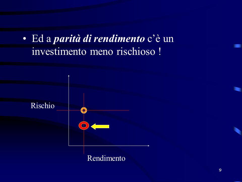 9 Ed a parità di rendimento c'è un investimento meno rischioso ! Rischio Rendimento