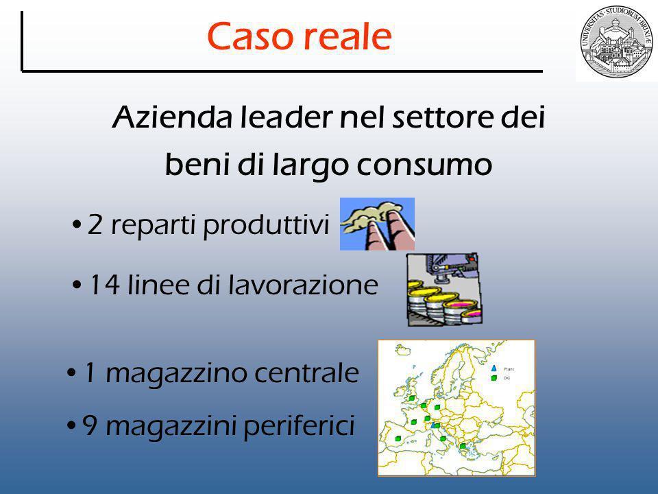 Caso reale 2 reparti produttivi 14 linee di lavorazione 1 magazzino centrale 9 magazzini periferici Azienda leader nel settore dei beni di largo consumo