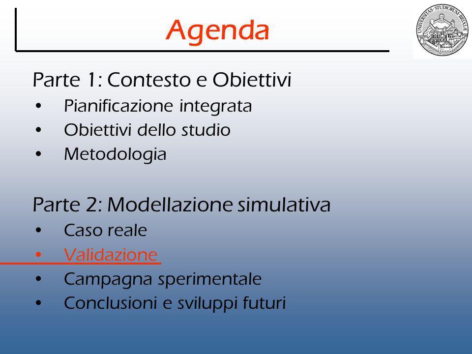 Agenda Parte 1: Contesto e Obiettivi Pianificazione integrata Obiettivi dello studio Metodologia Parte 2: Modellazione simulativa Caso reale Validazione Campagna sperimentale Conclusioni e sviluppi futuri