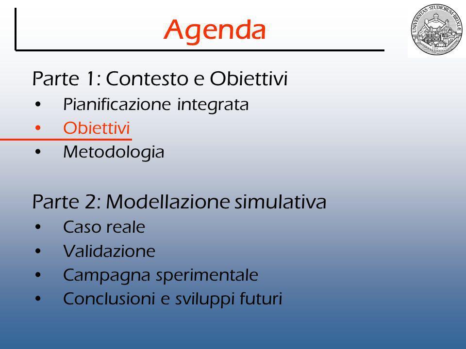 Agenda Parte 1: Contesto e Obiettivi Pianificazione integrata Obiettivi Metodologia Parte 2: Modellazione simulativa Caso reale Validazione Campagna sperimentale Conclusioni e sviluppi futuri