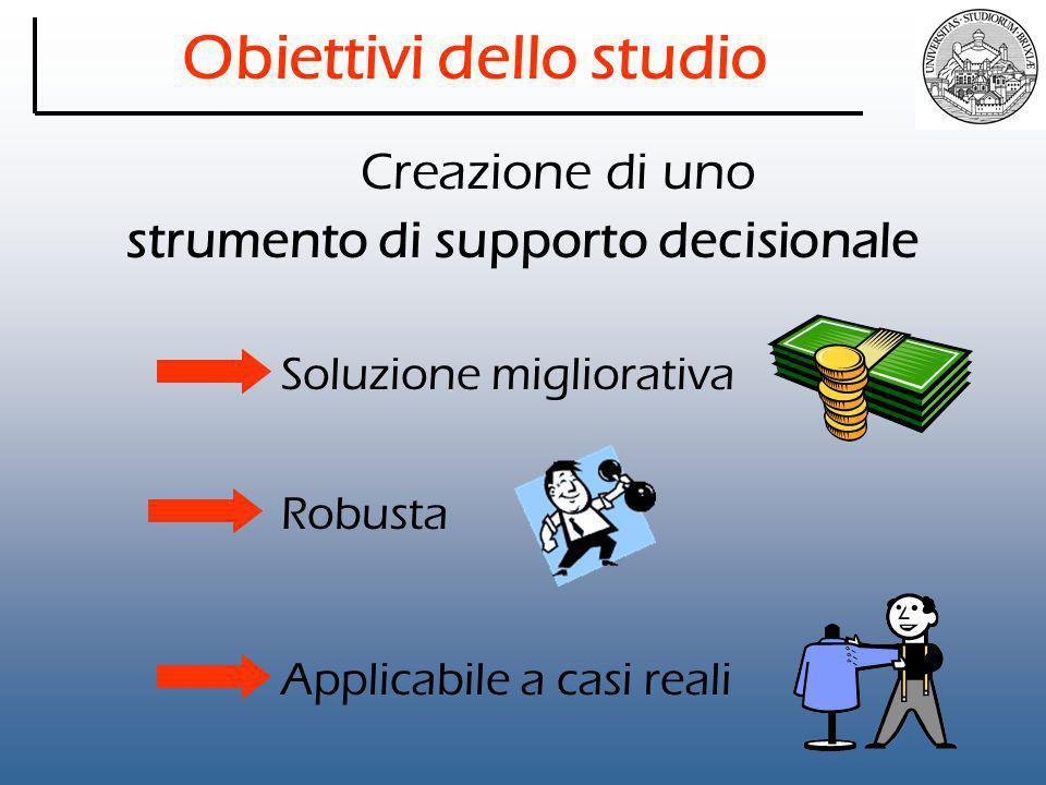 Obiettivi dello studio Creazione di uno strumento di supporto decisionale Soluzione migliorativa Robusta Applicabile a casi reali