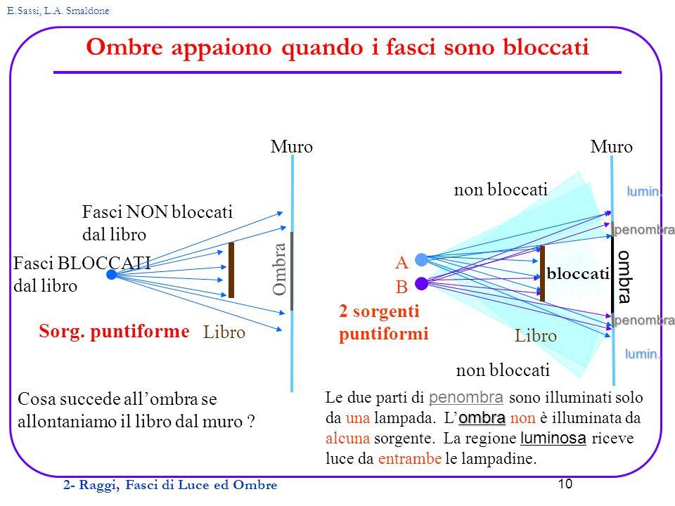 2- Raggi, Fasci di Luce ed Ombre E.Sassi, L.A. Smaldone 10 Sorg.