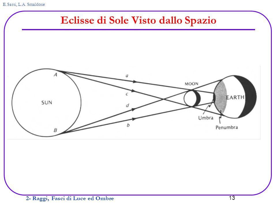 2- Raggi, Fasci di Luce ed Ombre E.Sassi, L.A. Smaldone 13 Eclisse di Sole Visto dallo Spazio