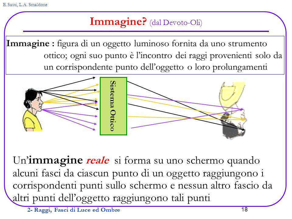 2- Raggi, Fasci di Luce ed Ombre E.Sassi, L.A. Smaldone 18 Immagine.