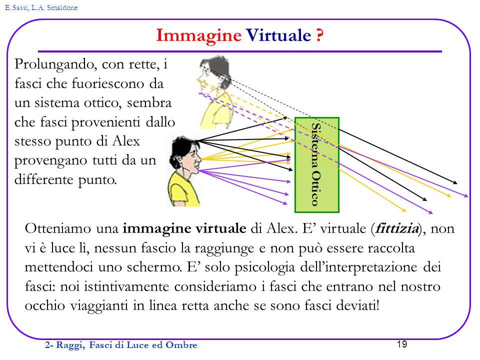 2- Raggi, Fasci di Luce ed Ombre E.Sassi, L.A. Smaldone 19 Immagine Virtuale .