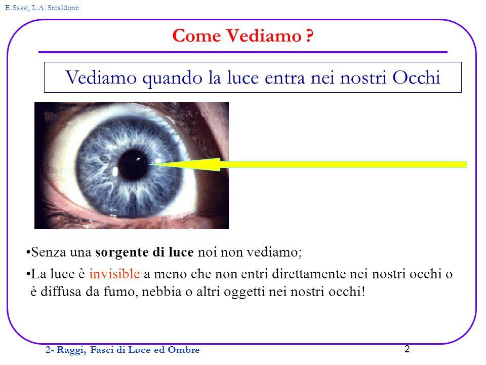 2- Raggi, Fasci di Luce ed Ombre E.Sassi, L.A. Smaldone 2 Come Vediamo .