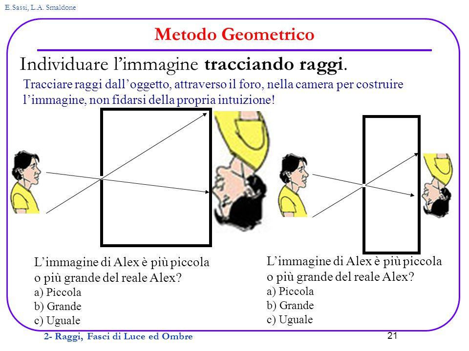 2- Raggi, Fasci di Luce ed Ombre E.Sassi, L.A.