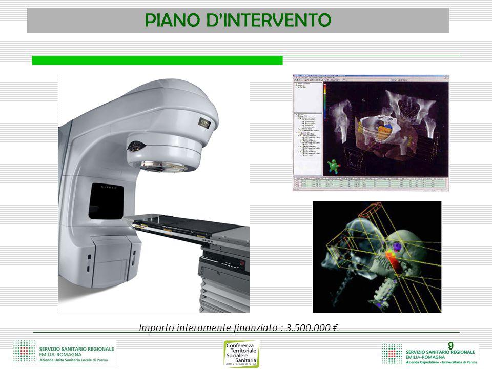 9 PIANO D'INTERVENTO Importo interamente finanziato : 3.500.000 €