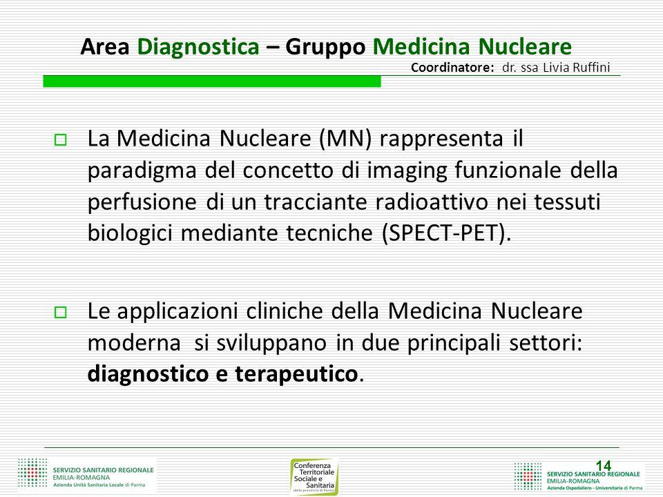 14 Area Diagnostica – Gruppo Medicina Nucleare  La Medicina Nucleare (MN) rappresenta il paradigma del concetto di imaging funzionale della perfusion