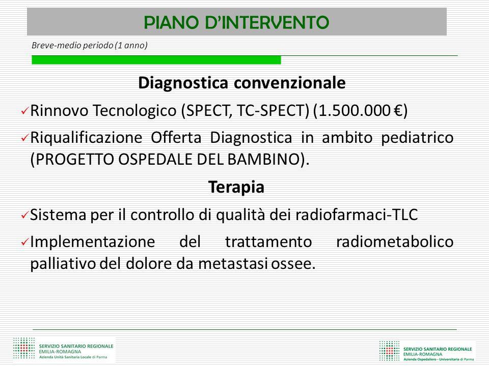 PIANO D'INTERVENTO Breve-medio periodo (1 anno) Diagnostica convenzionale Rinnovo Tecnologico (SPECT, TC-SPECT) (1.500.000 €) Riqualificazione Offerta