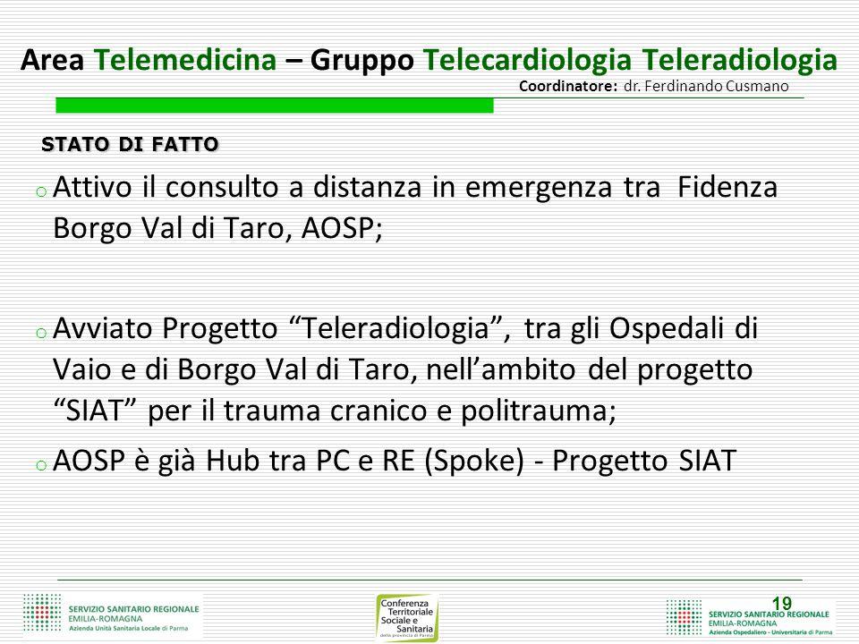 19 Area Telemedicina – Gruppo Telecardiologia Teleradiologia Coordinatore: dr. Ferdinando Cusmano STATO DI FATTO STATO DI FATTO o Attivo il consulto a