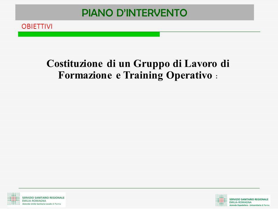 PIANO D'INTERVENTO OBIETTIVI Costituzione di un Gruppo di Lavoro di Formazione e Training Operativo :