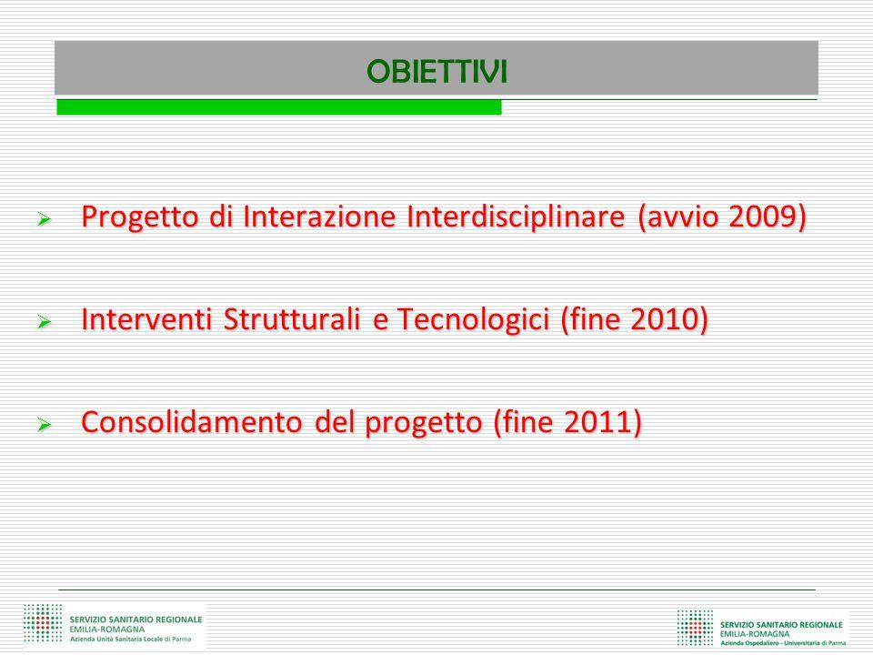 PROSPETTIVA DI SVILUPPO  Progetto di Interazione Interdisciplinare (avvio 2009)  Interventi Strutturali e Tecnologici (fine 2010)  Consolidamento d