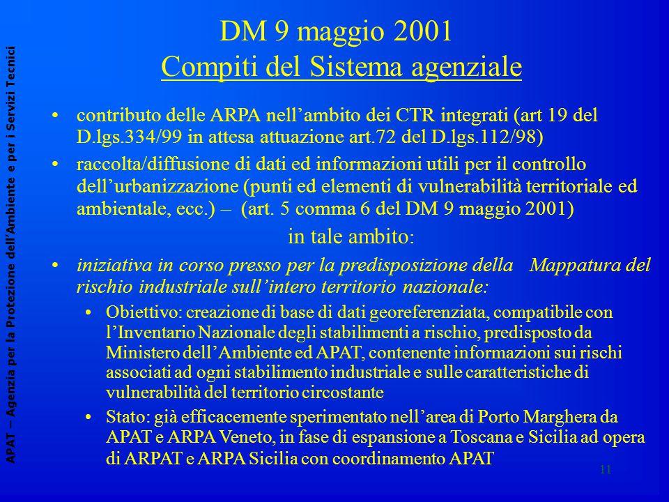 11 APAT – Agenzia per la Protezione dell'Ambiente e per i Servizi Tecnici contributo delle ARPA nell'ambito dei CTR integrati (art 19 del D.lgs.334/99