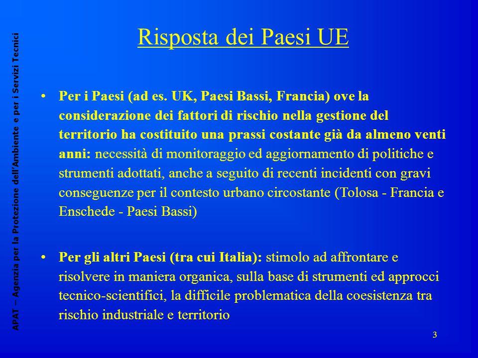 4 Situazione italiana APAT – Agenzia per la Protezione dell'Ambiente e per i Servizi Tecnici Art.