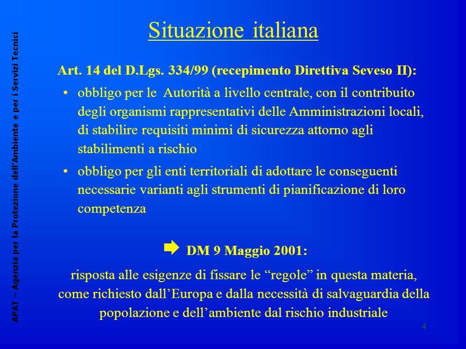 4 Situazione italiana APAT – Agenzia per la Protezione dell'Ambiente e per i Servizi Tecnici Art. 14 del D.Lgs. 334/99 (recepimento Direttiva Seveso I