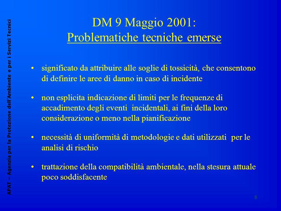 8 DM 9 Maggio 2001: Problematiche tecniche emerse APAT – Agenzia per la Protezione dell'Ambiente e per i Servizi Tecnici significato da attribuire alle soglie di tossicità, che consentono di definire le aree di danno in caso di incidente non esplicita indicazione di limiti per le frequenze di accadimento degli eventi incidentali, ai fini della loro considerazione o meno nella pianificazione necessità di uniformità di metodologie e dati utilizzati per le analisi di rischio trattazione della compatibilità ambientale, nella stesura attuale poco soddisfacente