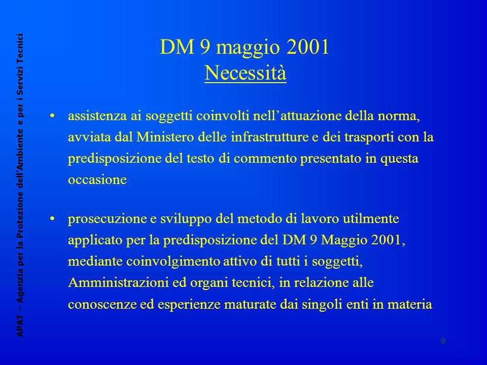 9 DM 9 maggio 2001 Necessità APAT – Agenzia per la Protezione dell'Ambiente e per i Servizi Tecnici assistenza ai soggetti coinvolti nell'attuazione d