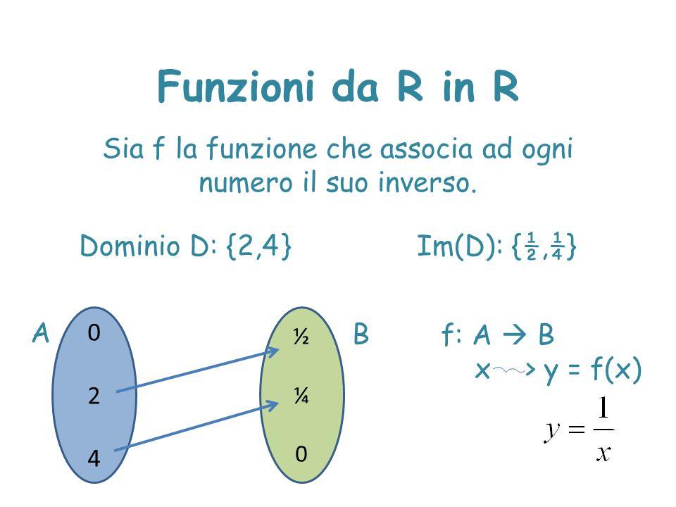Funzioni da R in R 024024 ½¼0½¼0 A B Dominio D: {2,4}Im(D): {½,¼} Sia f la funzione che associa ad ogni numero il suo inverso. f: A  B x > y = f(x)