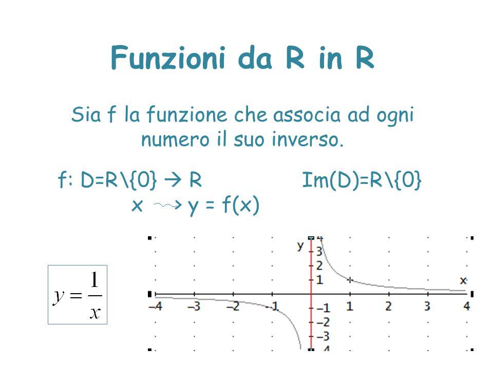 Funzioni da R in R Sia f la funzione che associa ad ogni numero il suo inverso. f: D=R\{0}  R x > y = f(x) Im(D)=R\{0}