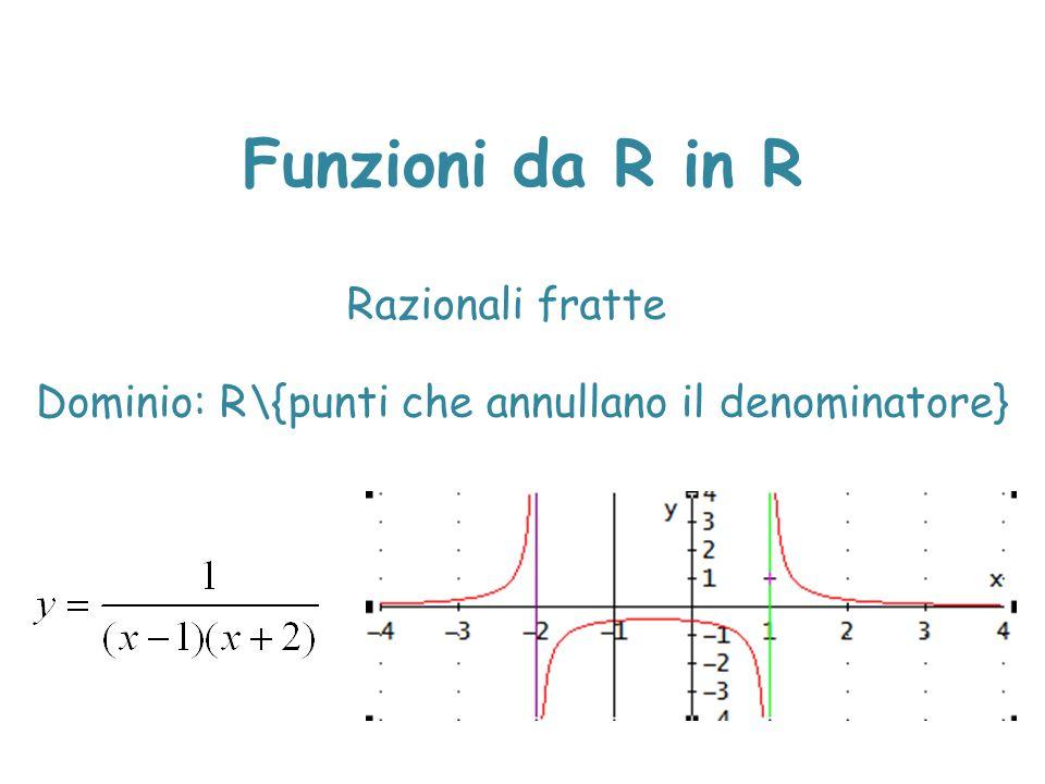 Funzioni da R in R Razionali fratte Dominio: R\{punti che annullano il denominatore}