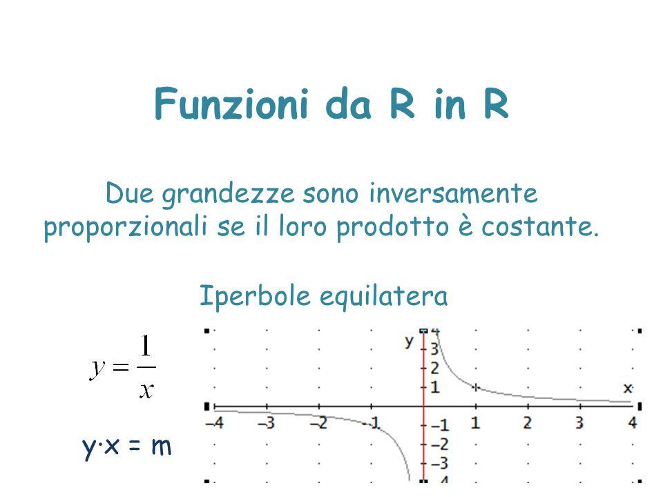 Funzioni da R in R Due grandezze sono inversamente proporzionali se il loro prodotto è costante. Iperbole equilatera y∙x = m