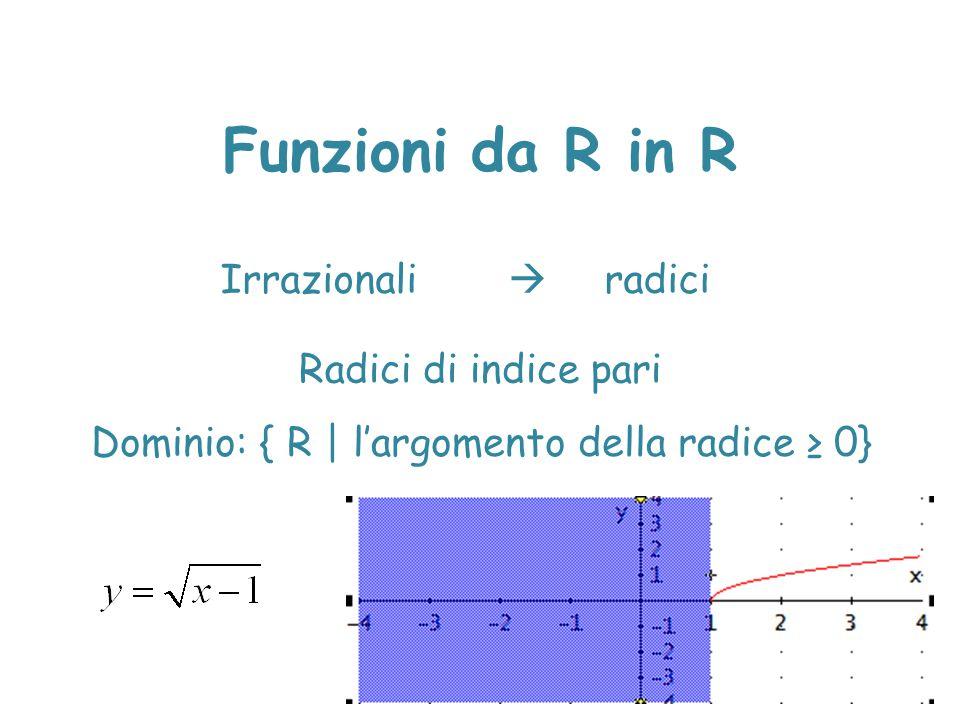 Funzioni da R in R Irrazionali  radici Radici di indice pari Dominio: { R | l'argomento della radice ≥ 0}