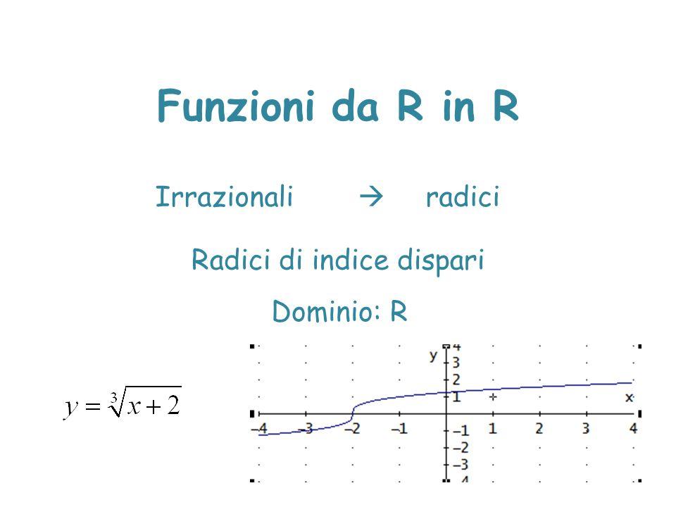 Funzioni da R in R Irrazionali  radici Radici di indice dispari Dominio: R