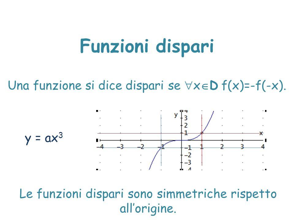 Funzioni dispari Una funzione si dice dispari se  x  D f(x)=-f(-x). Le funzioni dispari sono simmetriche rispetto all'origine. y = ax 3