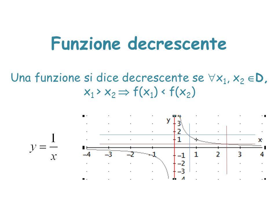 Funzione decrescente Una funzione si dice decrescente se  x 1, x 2  D, x 1 > x 2  f(x 1 ) < f(x 2 )