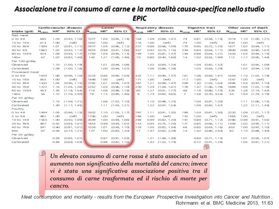 Associazione tra il consumo di carne e la mortalità causa-specifica nello studio EPIC Meat consumption and mortality - results from the European Prosp