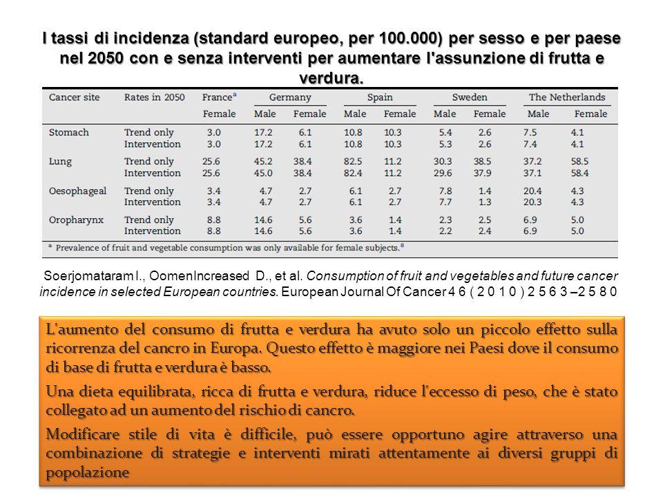 L'aumento del consumo di frutta e verdura ha avuto solo un piccolo effetto sulla ricorrenza del cancro in Europa. Questo effetto è maggiore nei Paesi