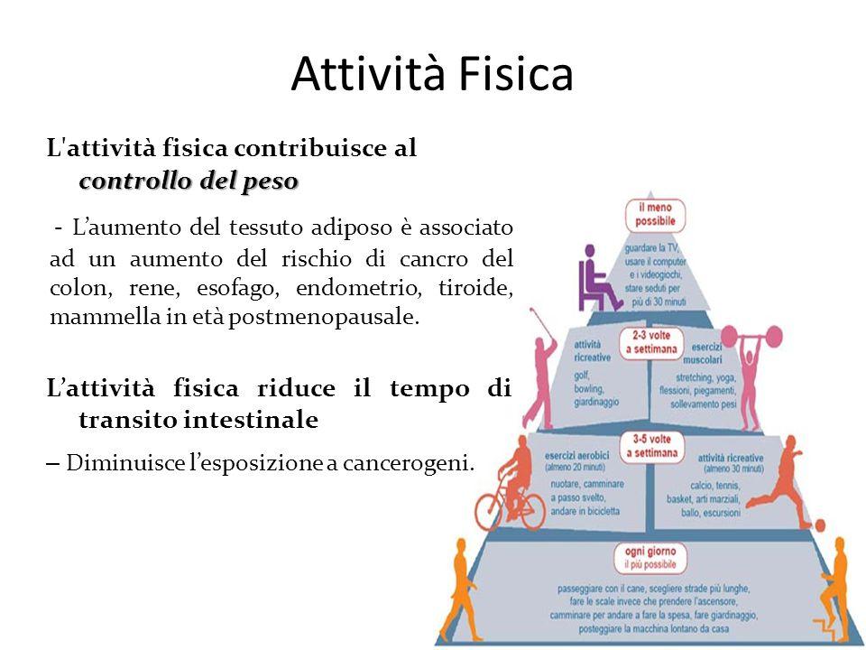 Attività Fisica controllo del peso L'attività fisica contribuisce al controllo del peso - L'aumento del tessuto adiposo è associato ad un aumento del
