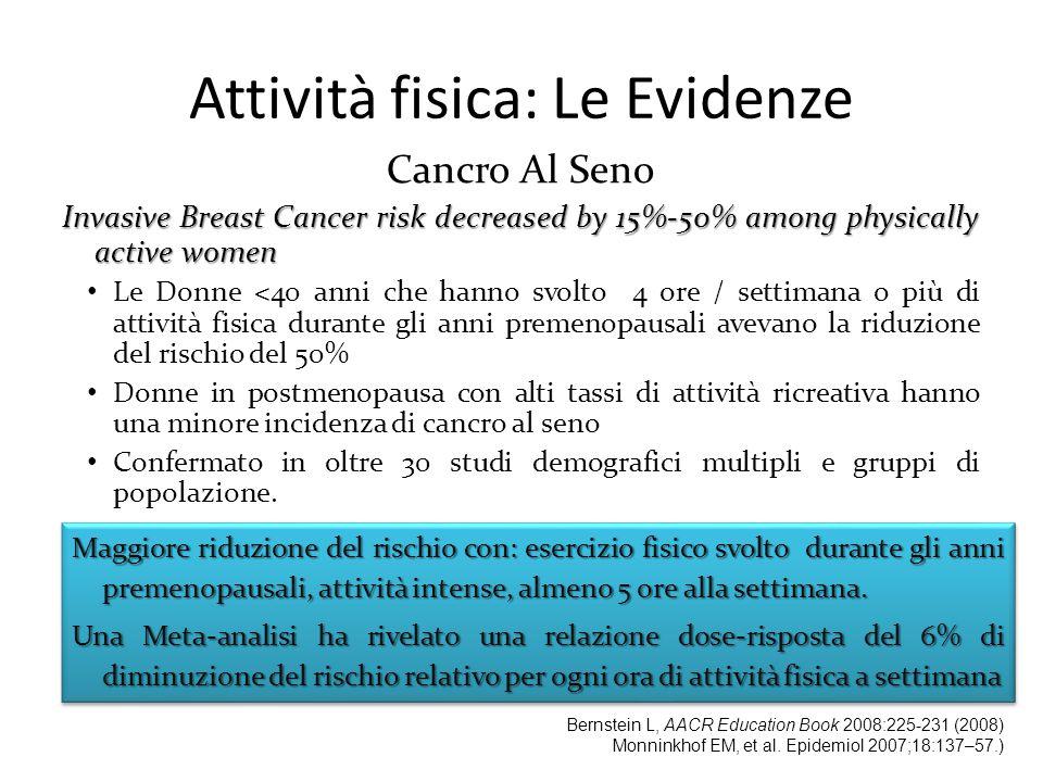 Attività fisica: Le Evidenze Cancro Al Seno Invasive Breast Cancer risk decreased by 15%-50% among physically active women Le Donne <40 anni che hanno