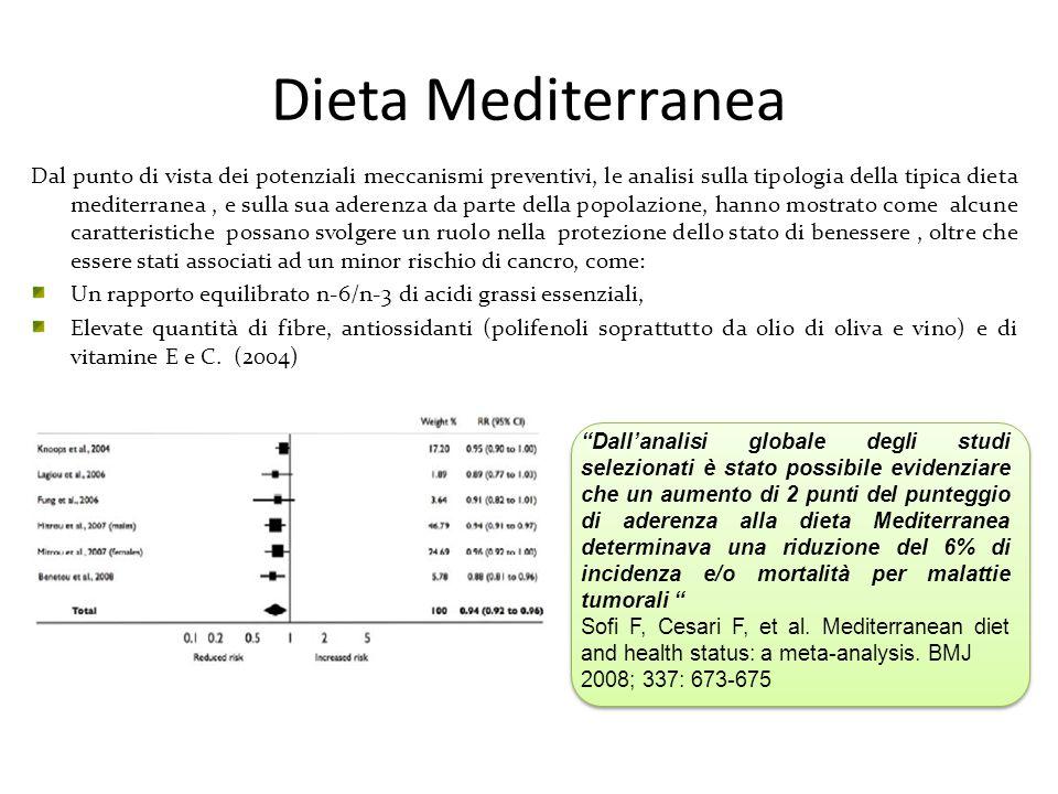 Dieta Mediterranea Dal punto di vista dei potenziali meccanismi preventivi, le analisi sulla tipologia della tipica dieta mediterranea, e sulla sua ad