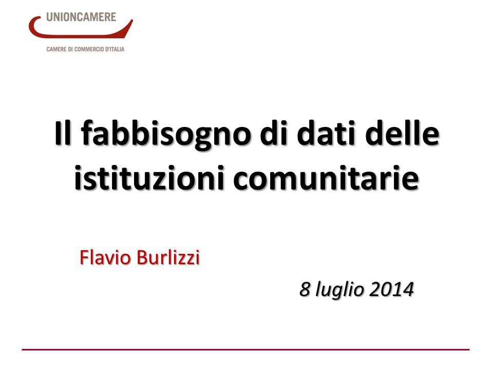 Il fabbisogno di dati delle istituzioni comunitarie Flavio Burlizzi 8 luglio 2014