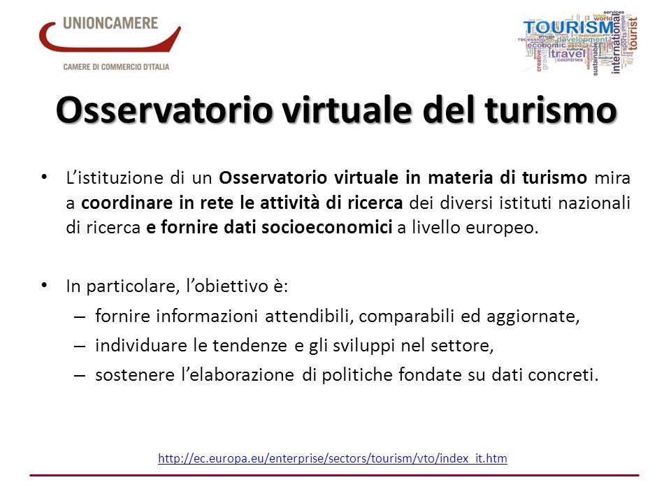 Osservatorio virtuale del turismo L'istituzione di un Osservatorio virtuale in materia di turismo mira a coordinare in rete le attività di ricerca dei