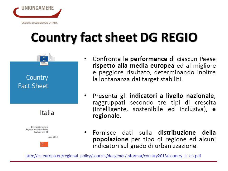 Country fact sheet DG REGIO Confronta le performance di ciascun Paese rispetto alla media europea ed al migliore e peggiore risultato, determinando in
