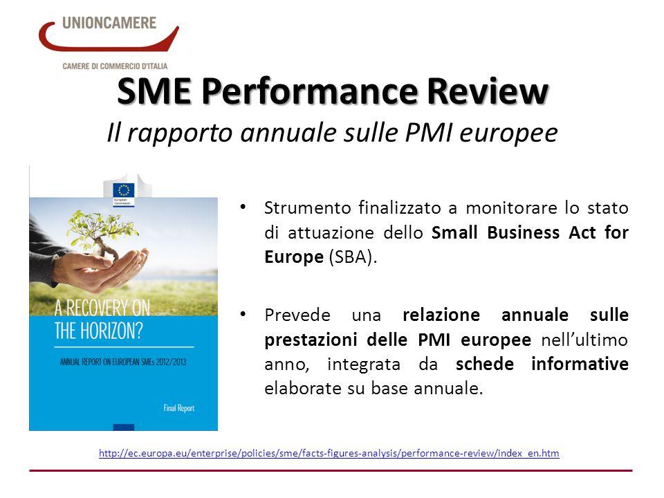 SME Performance Review SME Performance Review Il rapporto annuale sulle PMI europee Strumento finalizzato a monitorare lo stato di attuazione dello Sm
