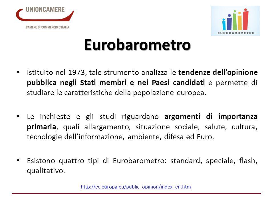 Eurobarometro Istituito nel 1973, tale strumento analizza le tendenze dell'opinione pubblica negli Stati membri e nei Paesi candidati e permette di st