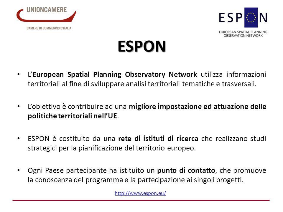 ESPON L'European Spatial Planning Observatory Network utilizza informazioni territoriali al fine di sviluppare analisi territoriali tematiche e trasve