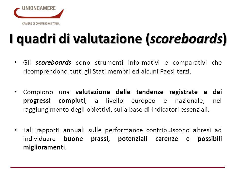 I quadri di valutazione (scoreboards) Gli scoreboards sono strumenti informativi e comparativi che ricomprendono tutti gli Stati membri ed alcuni Paes