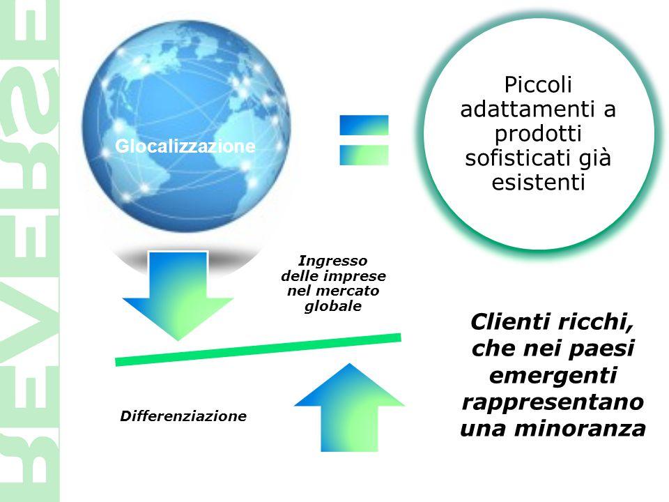 Glocalizzazione Piccoli adattamenti a prodotti sofisticati già esistenti Ingresso delle imprese nel mercato globale Differenziazione Clienti ricchi, c