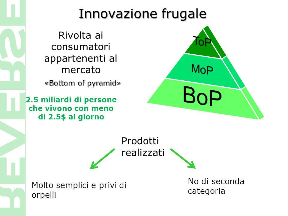 Innovazione frugale Rivolta ai consumatori appartenenti al mercato Prodotti realizzati Molto semplici e privi di orpelli No di seconda categoria 2.5 m