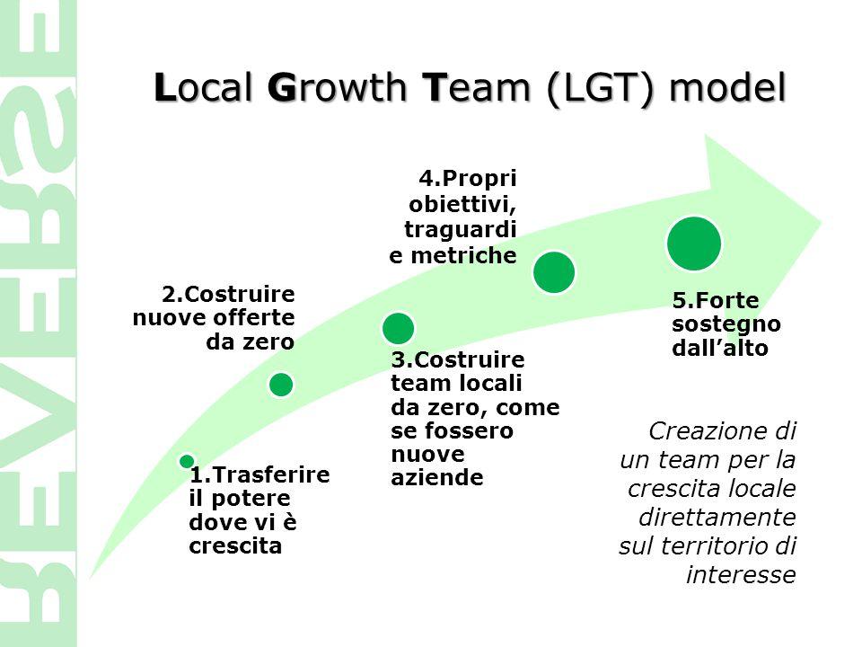 1.Trasferire il potere dove vi è crescita 2.Costruire nuove offerte da zero 3.Costruire team locali da zero, come se fossero nuove aziende 5.Forte sos